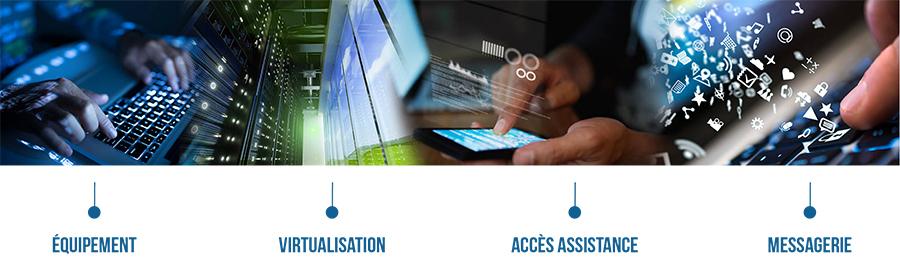 Equipement, virtualisation, accés assistance, messagerie